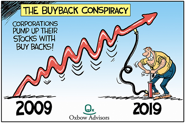 The Buyback Conspiracy - Oxbow Advisors