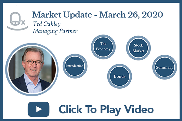Ted Oakley- Market Update March 26 2020 - Oxbow Advisors_Web