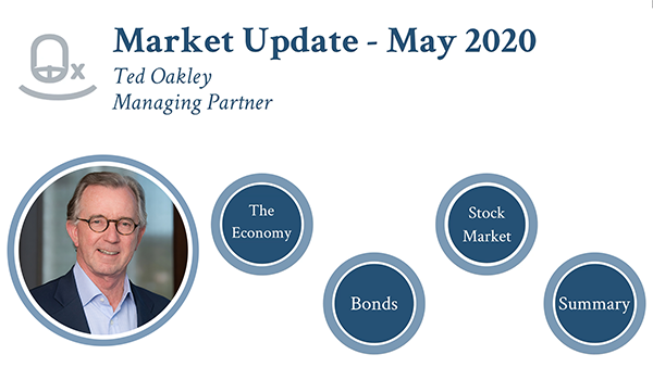 Ted Oakley - Market Call May 11th - Oxbow Advisors post