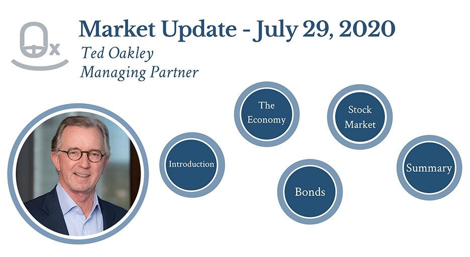Ted Oakley - July Market Call - 50png